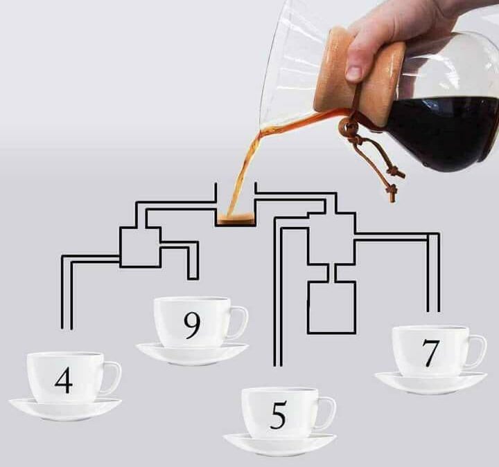 Coffee-Pouring Puzzle!